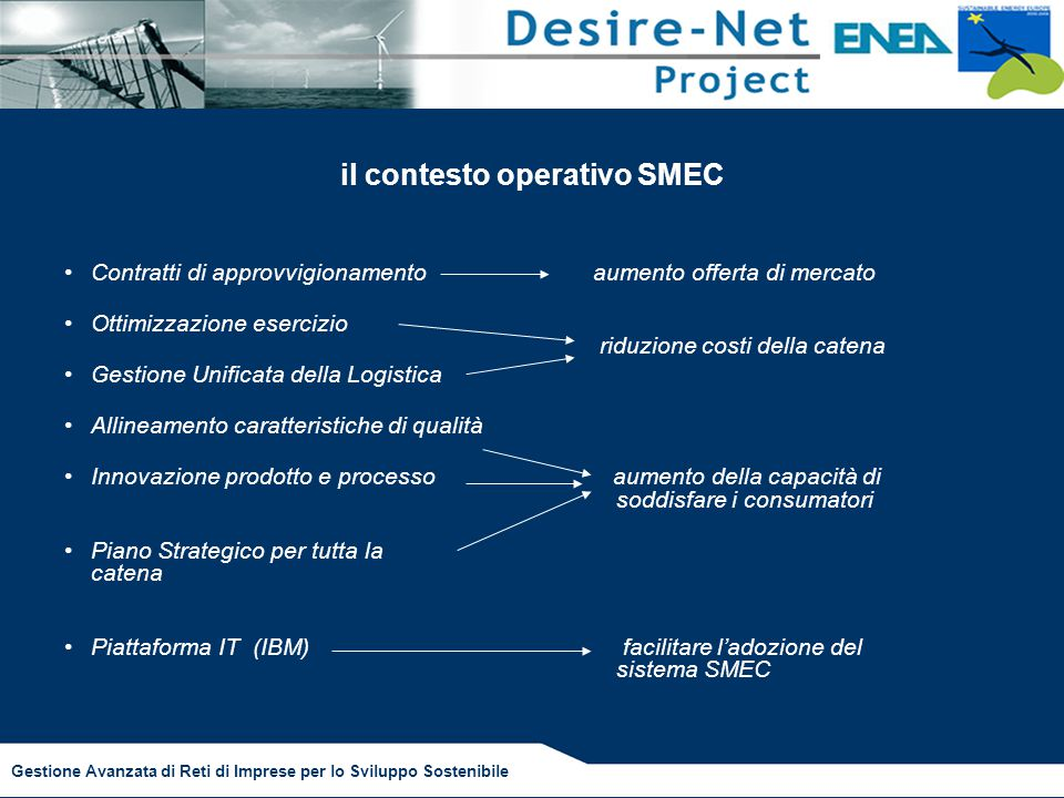 Gestione Avanzata di Reti di Imprese per lo Sviluppo Sostenibile il contesto operativo SMEC Contratti di approvvigionamento aumento offerta di mercato Ottimizzazione esercizio riduzione costi della catena Gestione Unificata della Logistica Allineamento caratteristiche di qualità Innovazione prodotto e processo aumento della capacità di soddisfare i consumatori Piano Strategico per tutta la catena Piattaforma IT (IBM)facilitare l'adozione del sistema SMEC