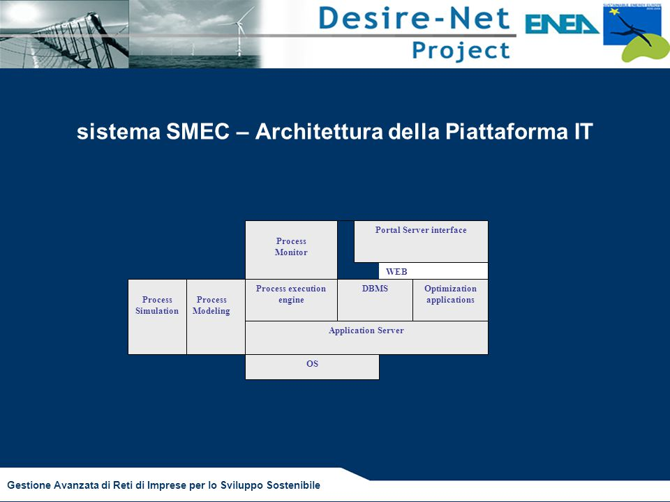Gestione Avanzata di Reti di Imprese per lo Sviluppo Sostenibile sistema SMEC – Architettura della Piattaforma IT WEB OS Application Server Process execution engine DBMSOptimization applications Portal Server interface Process Modeling Process Simulation Process Monitor