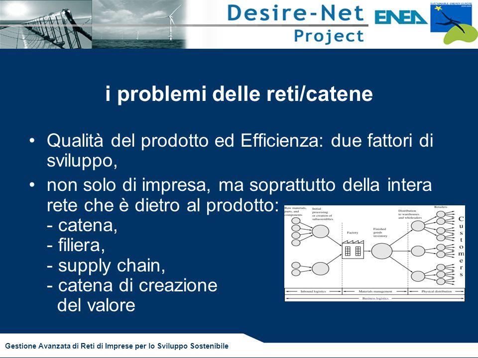 Gestione Avanzata di Reti di Imprese per lo Sviluppo Sostenibile i problemi delle reti/catene Qualità del prodotto ed Efficienza: due fattori di sviluppo, non solo di impresa, ma soprattutto della intera rete che è dietro al prodotto: - catena, - filiera, - supply chain, - catena di creazione del valore