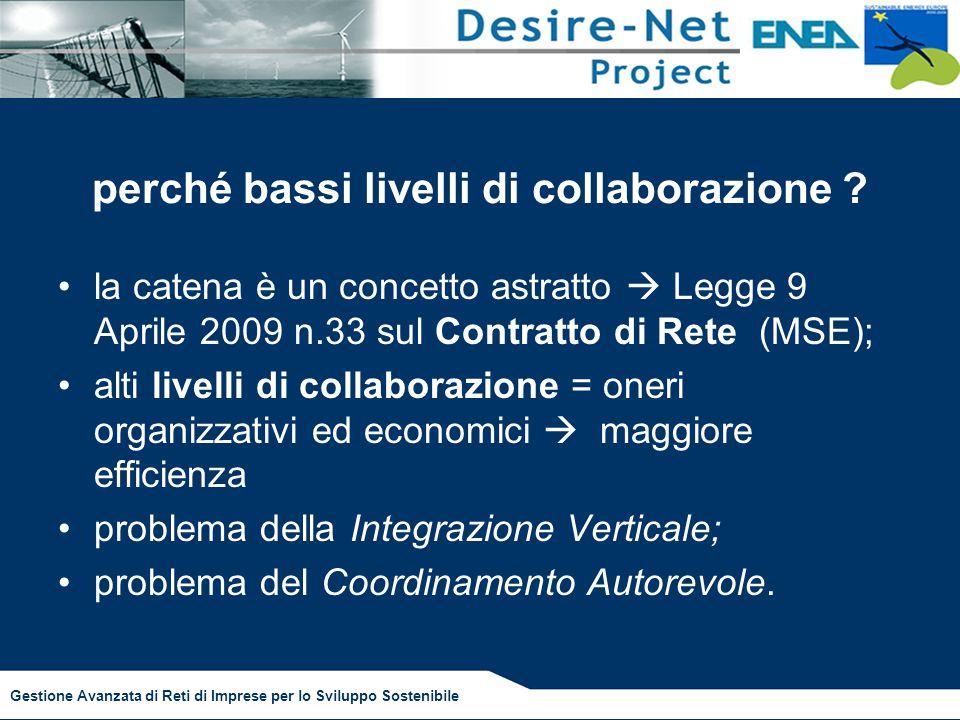 Gestione Avanzata di Reti di Imprese per lo Sviluppo Sostenibile perché bassi livelli di collaborazione .
