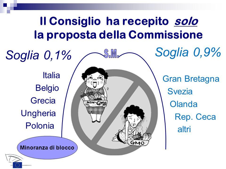 Il Consiglio ha recepito solo la proposta della Commissione Soglia 0,1% Soglia 0,9% Gran Bretagna Svezia Olanda Rep.