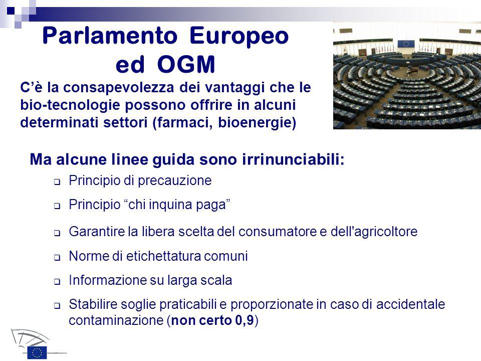 Parlamento Europeo ed OGM Ma alcune linee guida sono irrinunciabili:  Principio di precauzione  Principio chi inquina paga  Garantire la libera scelta del consumatore e dell agricoltore  Norme di etichettatura comuni  Informazione su larga scala  Stabilire soglie praticabili e proporzionate in caso di accidentale contaminazione (non certo 0,9) C'è la consapevolezza dei vantaggi che le bio-tecnologie possono offrire in alcuni determinati settori (farmaci, bioenergie)