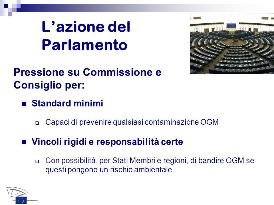L'azione del Parlamento Standard minimi  Capaci di prevenire qualsiasi contaminazione OGM Vincoli rigidi e responsabilità certe  Con possibilità, pe