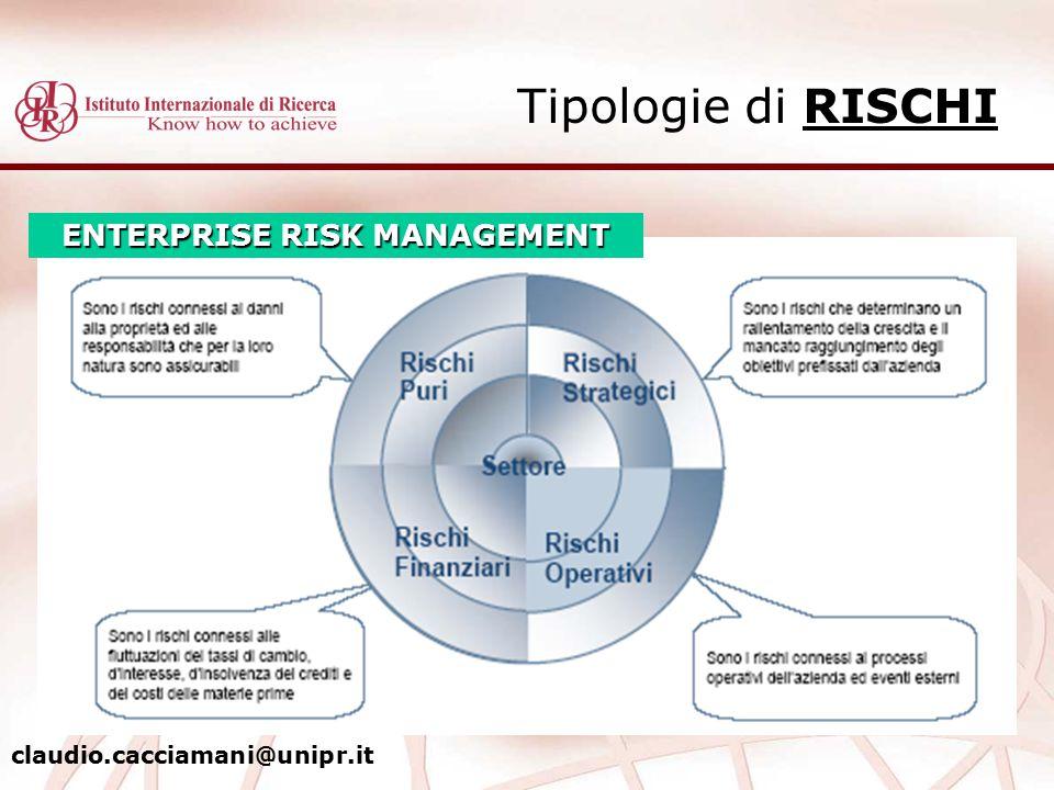 Tipologie di RISCHI claudio.cacciamani@unipr.it ENTERPRISE RISK MANAGEMENT