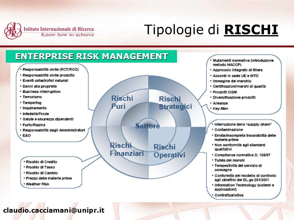claudio.cacciamani@unipr.it ENTERPRISE RISK MANAGEMENT Tipologie di RISCHI