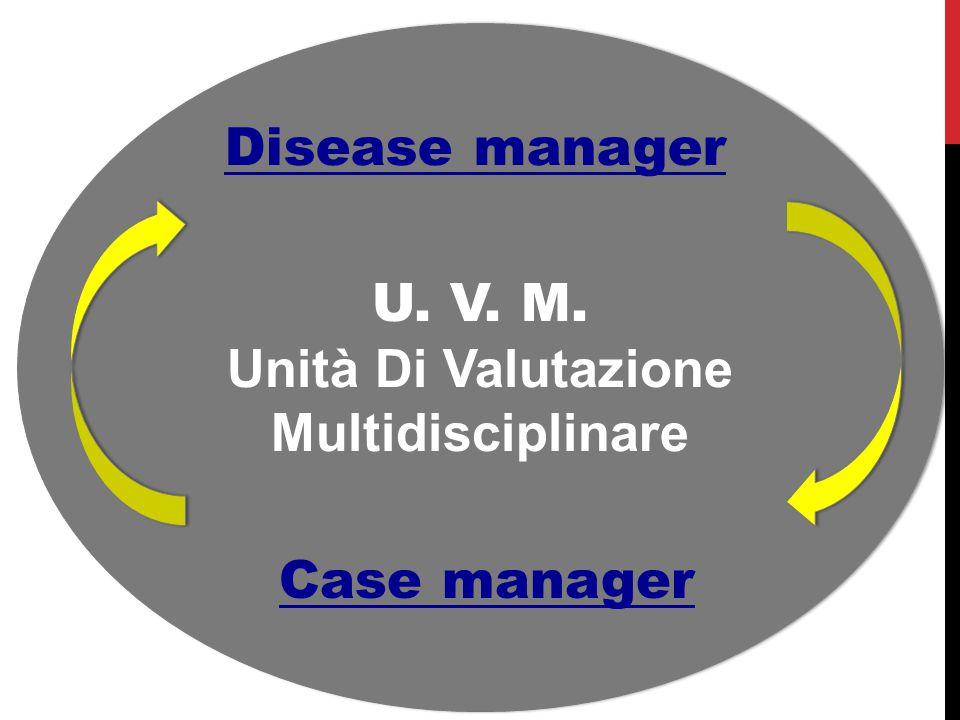 U. V. M. Unità Di Valutazione Multidisciplinare U. V. M. Unità Di Valutazione Multidisciplinare Disease manager Case manager