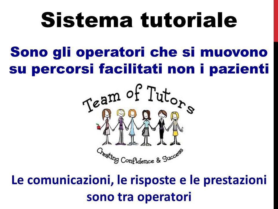 Sistema tutoriale Sono gli operatori che si muovono su percorsi facilitati non i pazienti Le comunicazioni, le risposte e le prestazioni sono tra oper