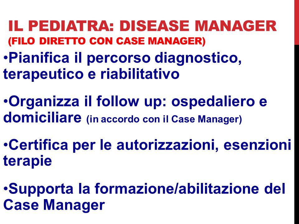 IL PEDIATRA: DISEASE MANAGER (FILO DIRETTO CON CASE MANAGER) Pianifica il percorso diagnostico, terapeutico e riabilitativo Organizza il follow up: os