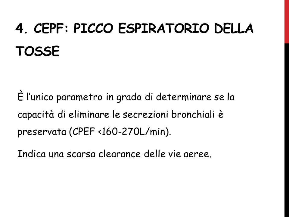 4. CEPF: PICCO ESPIRATORIO DELLA TOSSE È l'unico parametro in grado di determinare se la capacità di eliminare le secrezioni bronchiali è preservata (