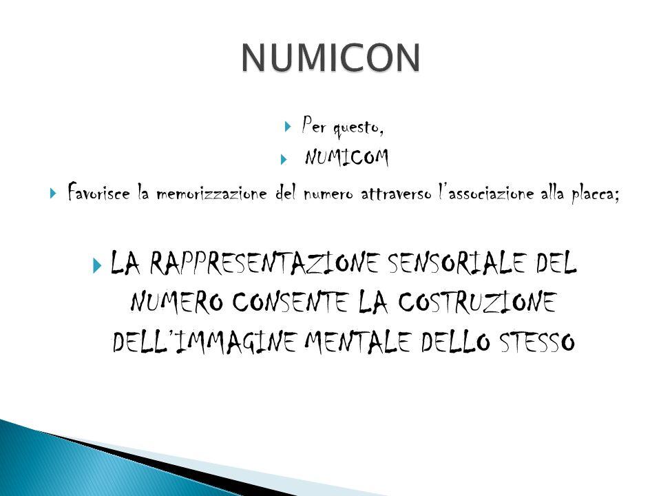  Per questo,  NUMICOM  Favorisce la memorizzazione del numero attraverso l'associazione alla placca;  LA RAPPRESENTAZIONE SENSORIALE DEL NUMERO CO