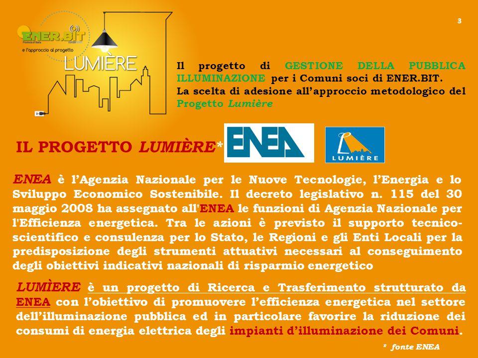 Il progetto di GESTIONE DELLA PUBBLICA ILLUMINAZIONE per i Comuni soci di ENER.BIT.