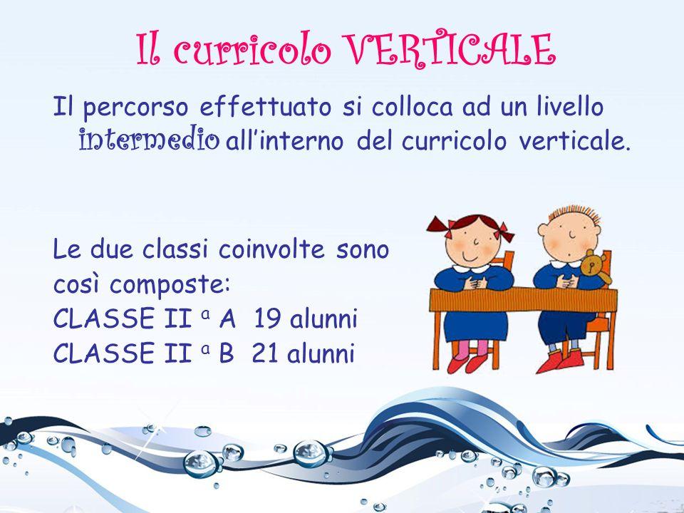Il percorso effettuato si colloca ad un livello intermedio all'interno del curricolo verticale. Le due classi coinvolte sono così composte: CLASSE II