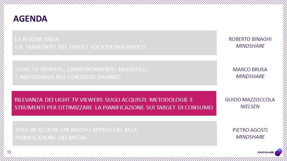TOOL IN ACTION: UN NUOVO APPROCCIO ALLA PIANIFICAZIONE DEI MEDIA RILEVANZA DEI LIGHT TV VIEWERS SUGLI ACQUISTI: METODOLOGIE E STRUMENTI PER OTTIMIZZAR