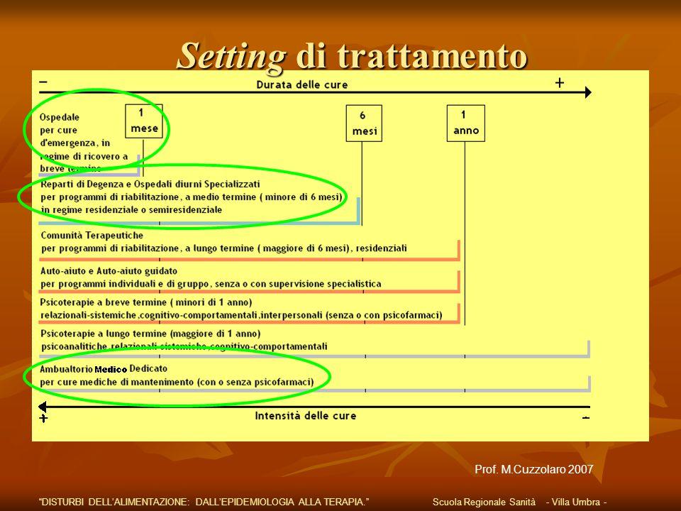 """Setting di trattamento Prof. M.Cuzzolaro 2007 """"DISTURBI DELL'ALIMENTAZIONE: DALL'EPIDEMIOLOGIA ALLA TERAPIA."""" Scuola Regionale Sanità - Villa Umbra -"""