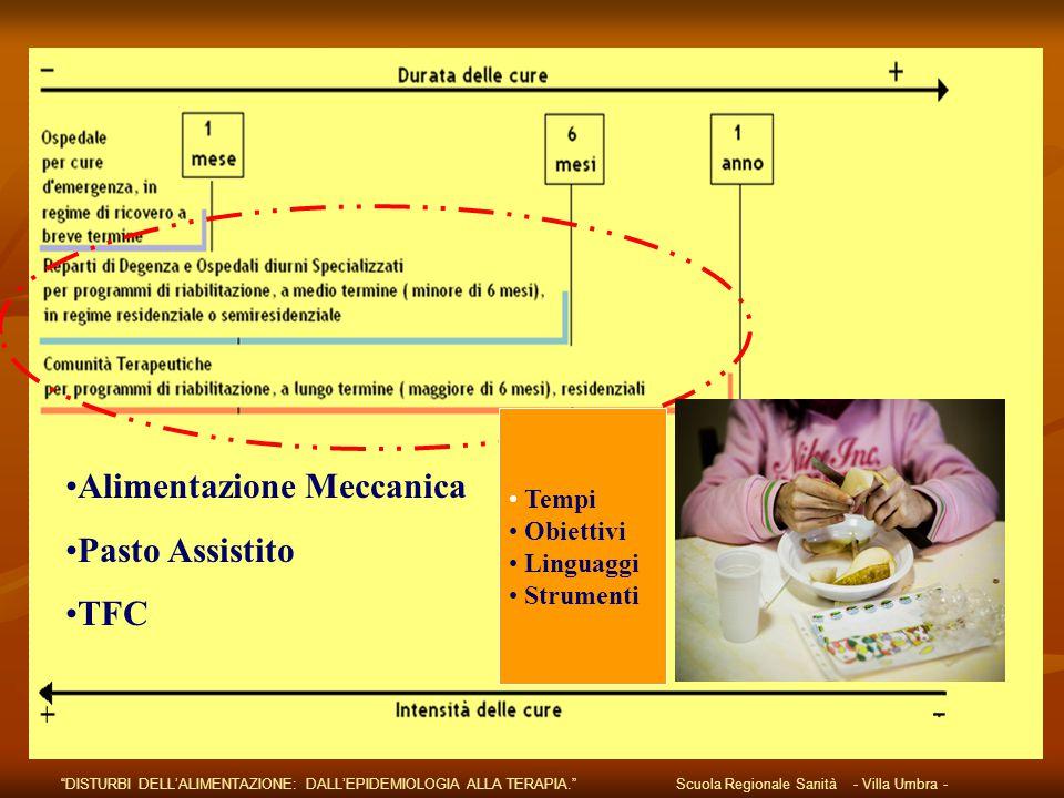 Alimentazione Meccanica Pasto Assistito TFC Tempi Obiettivi Linguaggi Strumenti