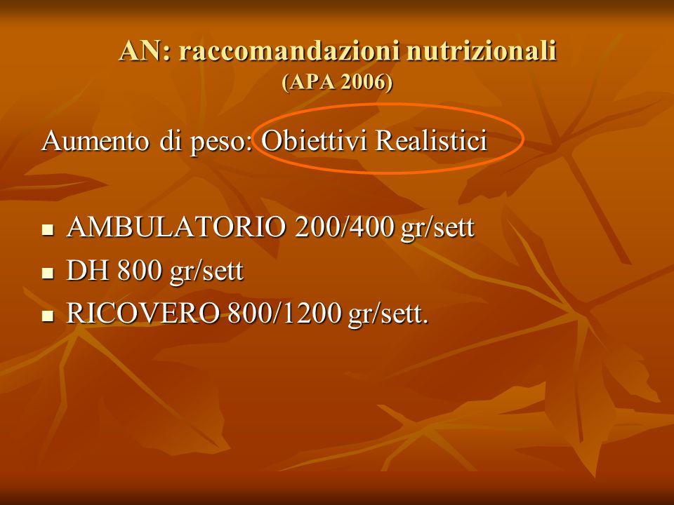 AN: raccomandazioni nutrizionali (APA 2006) Aumento di peso: Obiettivi Realistici AMBULATORIO 200/400 gr/sett AMBULATORIO 200/400 gr/sett DH 800 gr/se