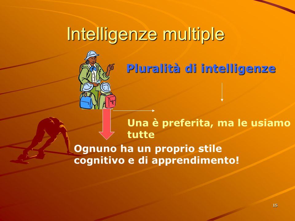 15 Intelligenze multiple Ognuno ha un proprio stile cognitivo e di apprendimento.