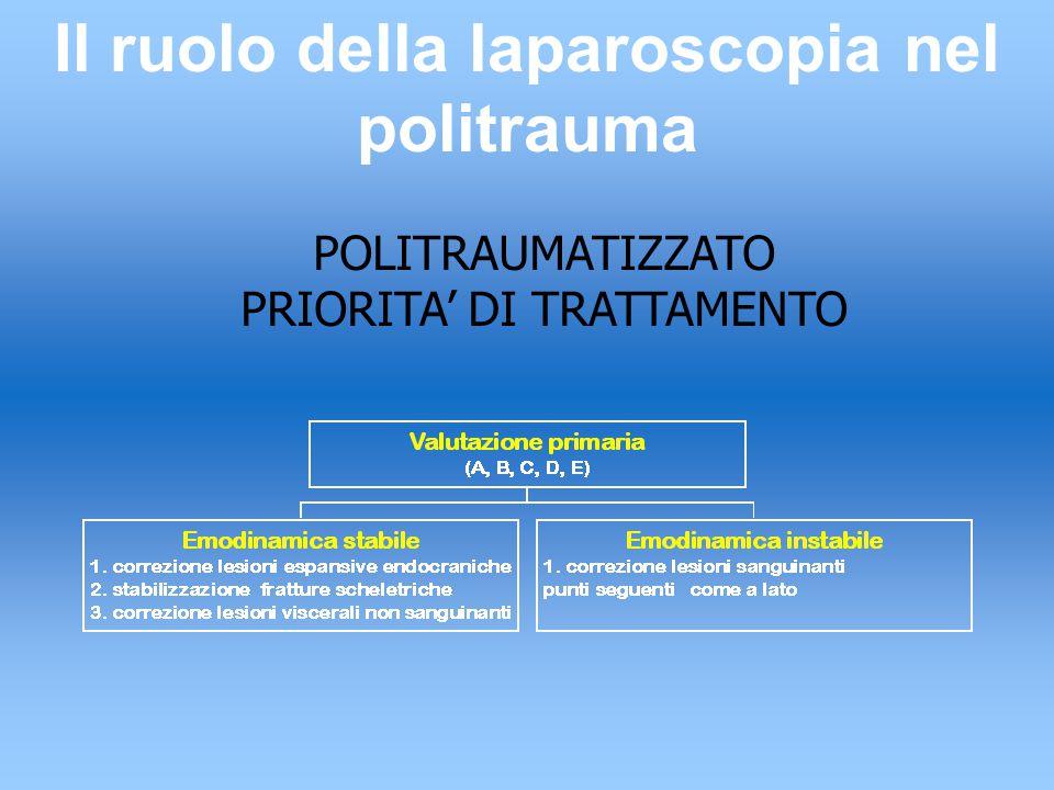 Il ruolo della laparoscopia nel politrauma - nei pazienti con instabilità emodinamica - nei gravi traumi cranici Non è indicato: