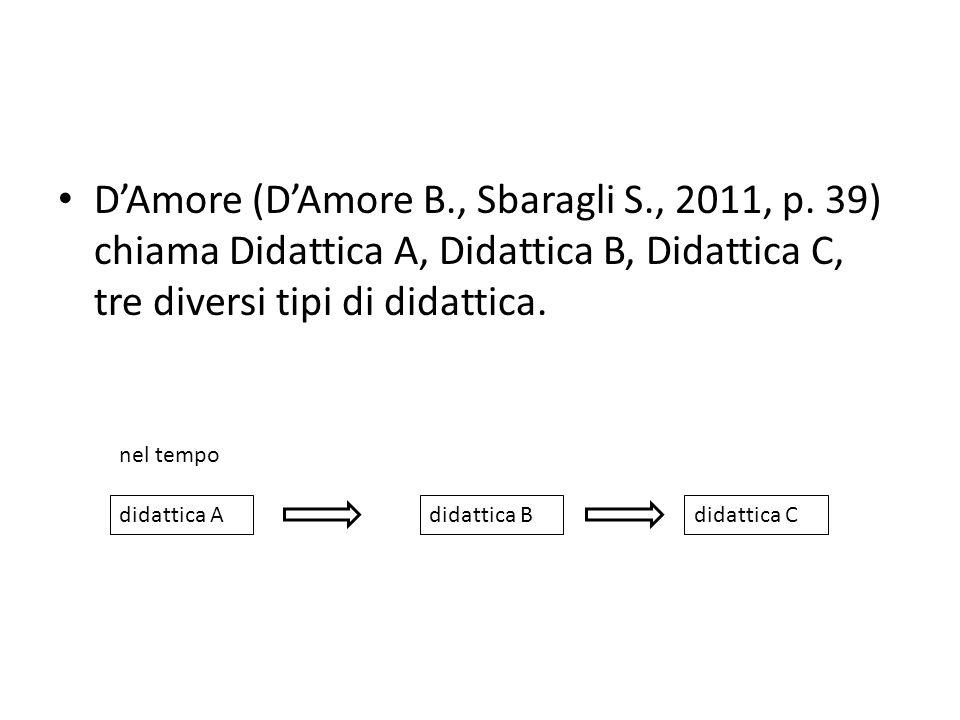 D'Amore (D'Amore B., Sbaragli S., 2011, p.