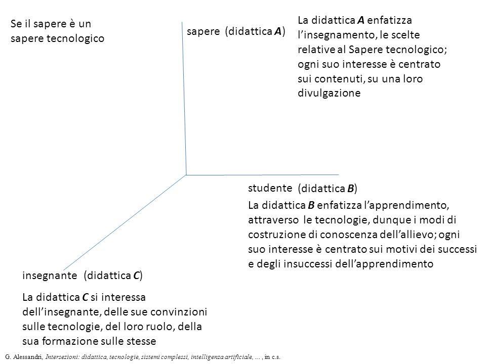 sapere insegnante studente (didattica A) (didattica C) (didattica B) La didattica A enfatizza l'insegnamento, le scelte relative al Sapere tecnologico; ogni suo interesse è centrato sui contenuti, su una loro divulgazione La didattica B enfatizza l'apprendimento, attraverso le tecnologie, dunque i modi di costruzione di conoscenza dell'allievo; ogni suo interesse è centrato sui motivi dei successi e degli insuccessi dell'apprendimento La didattica C si interessa dell'insegnante, delle sue convinzioni sulle tecnologie, del loro ruolo, della sua formazione sulle stesse Se il sapere è un sapere tecnologico G.