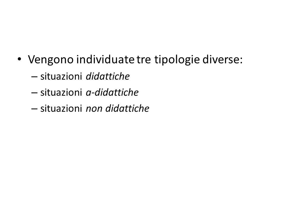 Vengono individuate tre tipologie diverse: – situazioni didattiche – situazioni a-didattiche – situazioni non didattiche