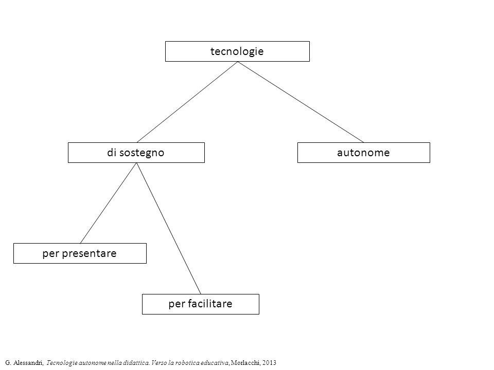 tecnologie per facilitare per presentare autonomedi sostegno G.