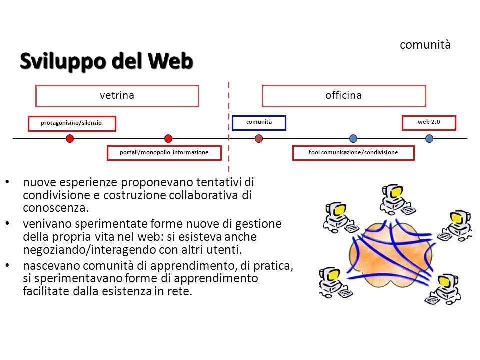 protagonismo/silenzio tool comunicazione/condivisione comunitàweb 2.0 Sviluppo del Web comunità nuove esperienze proponevano tentativi di condivisione e costruzione collaborativa di conoscenza.