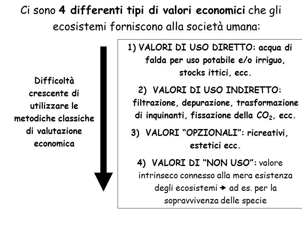 Ci sono 4 differenti tipi di valori economici che gli ecosistemi forniscono alla società umana: 1)VALORI DI USO DIRETTO: acqua di falda per uso potabi