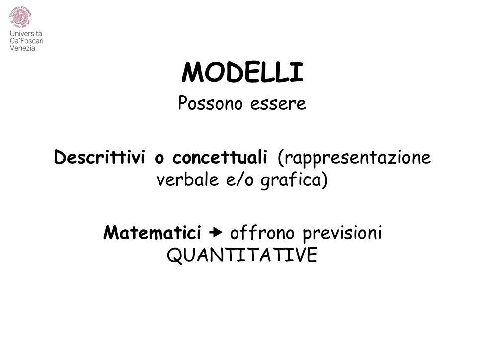 MODELLI Possono essere Descrittivi o concettuali (rappresentazione verbale e/o grafica) Matematici  offrono previsioni QUANTITATIVE