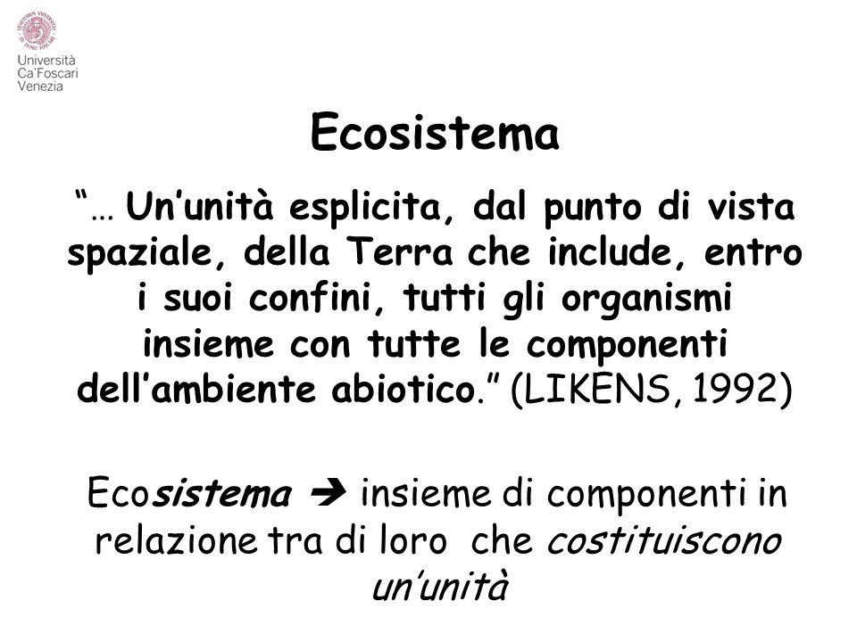 """Ecosistema """"… Un'unità esplicita, dal punto di vista spaziale, della Terra che include, entro i suoi confini, tutti gli organismi insieme con tutte le"""