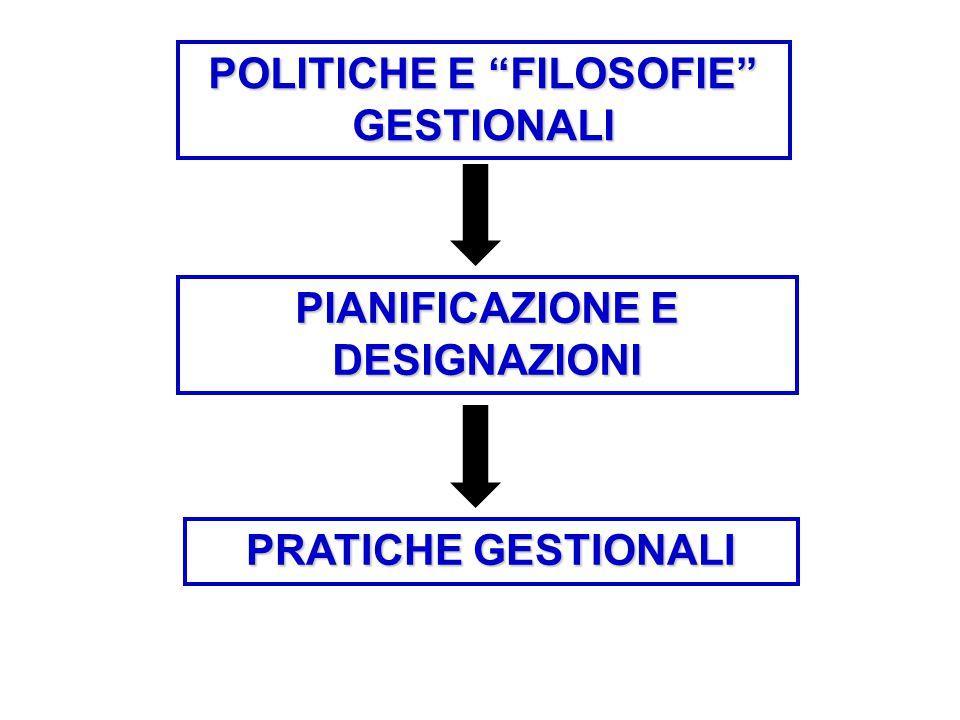 """POLITICHE E """"FILOSOFIE"""" GESTIONALI PIANIFICAZIONE E DESIGNAZIONI PRATICHE GESTIONALI"""