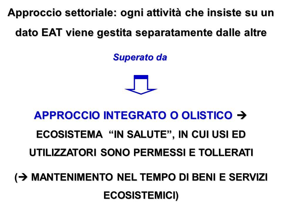 """Approccio settoriale: ogni attività che insiste su un dato EAT viene gestita separatamente dalle altre APPROCCIO INTEGRATO O OLISTICO  ECOSISTEMA """"IN"""