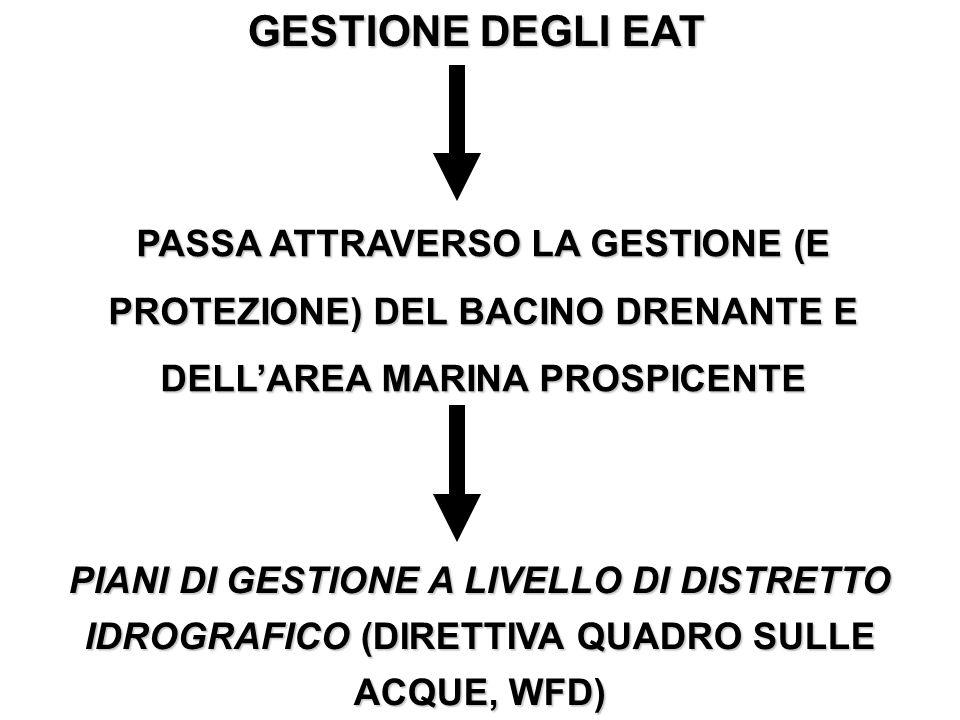 GESTIONE DEGLI EAT PASSA ATTRAVERSO LA GESTIONE (E PROTEZIONE) DEL BACINO DRENANTE E DELL'AREA MARINA PROSPICENTE PIANI DI GESTIONE A LIVELLO DI DISTR