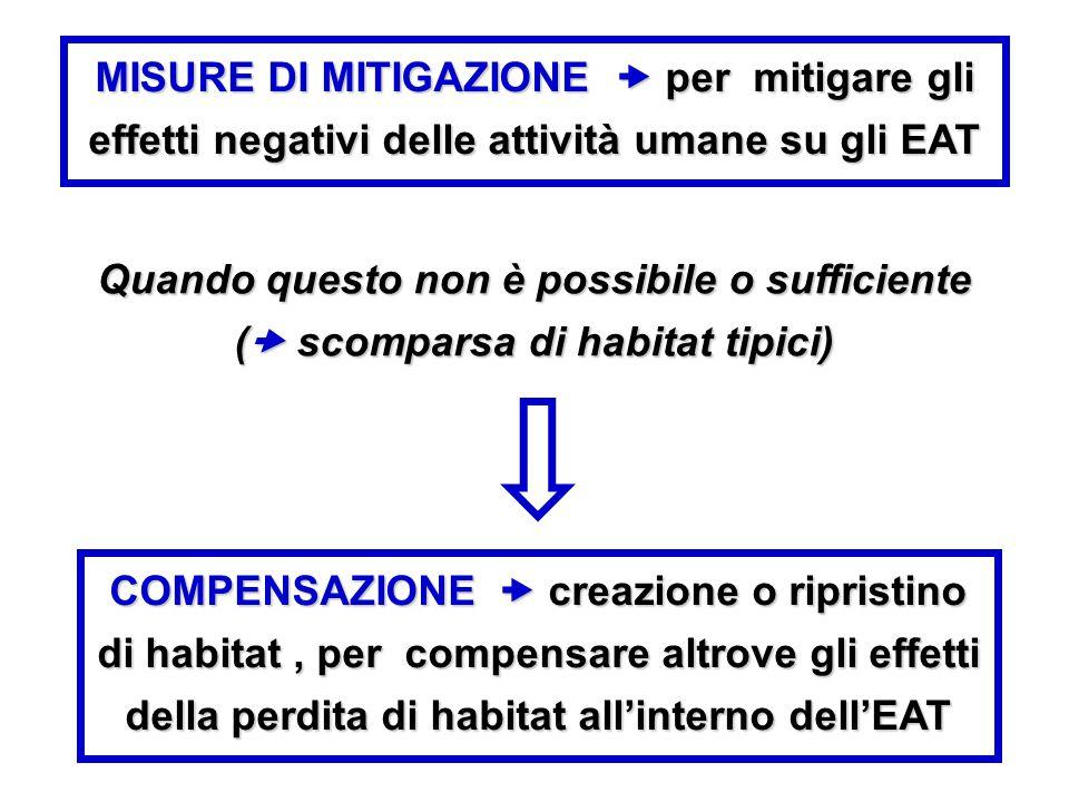 MISURE DI MITIGAZIONE  per mitigare gli effetti negativi delle attività umane su gli EAT Quando questo non è possibile o sufficiente (  scomparsa di