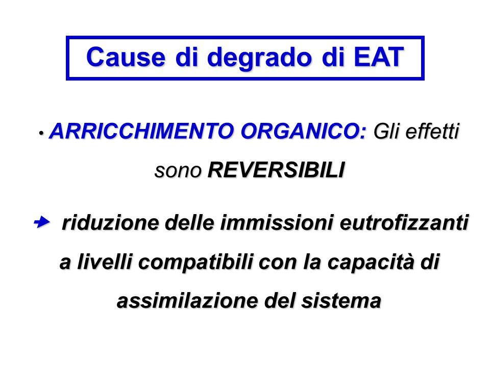 ARRICCHIMENTO ORGANICO: Gli effetti sono REVERSIBILI ARRICCHIMENTO ORGANICO: Gli effetti sono REVERSIBILI  riduzione delle immissioni eutrofizzanti a