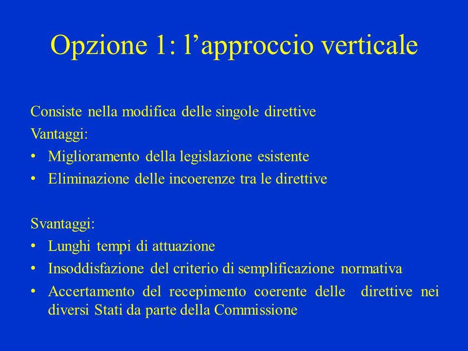 Opzione 1: l'approccio verticale Consiste nella modifica delle singole direttive Vantaggi: Miglioramento della legislazione esistente Eliminazione delle incoerenze tra le direttive Svantaggi: Lunghi tempi di attuazione Insoddisfazione del criterio di semplificazione normativa Accertamento del recepimento coerente delle direttive nei diversi Stati da parte della Commissione