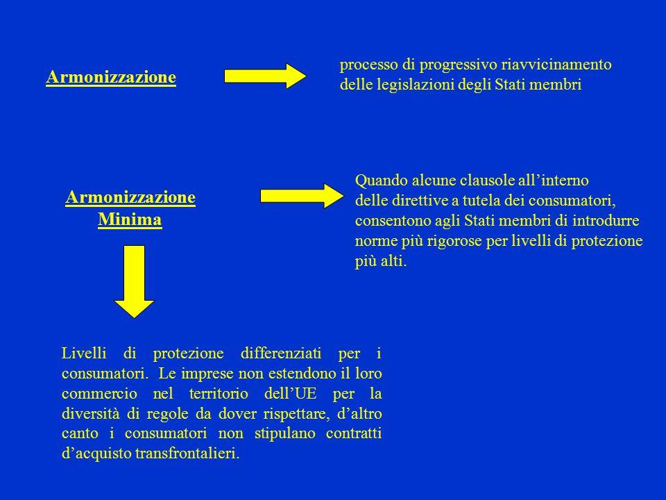 Livelli di protezione differenziati per i consumatori.