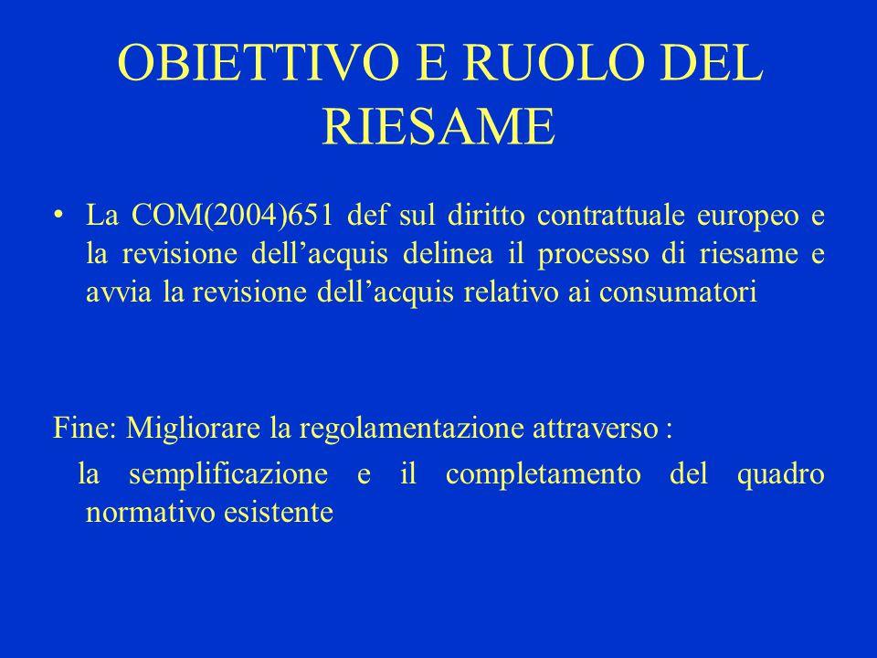 Sono 8 le direttive interessate dalla Revisione: 1.La 85/577/CEE del Consiglio (contratti negoziati fuori dai locali commerciali) 2.