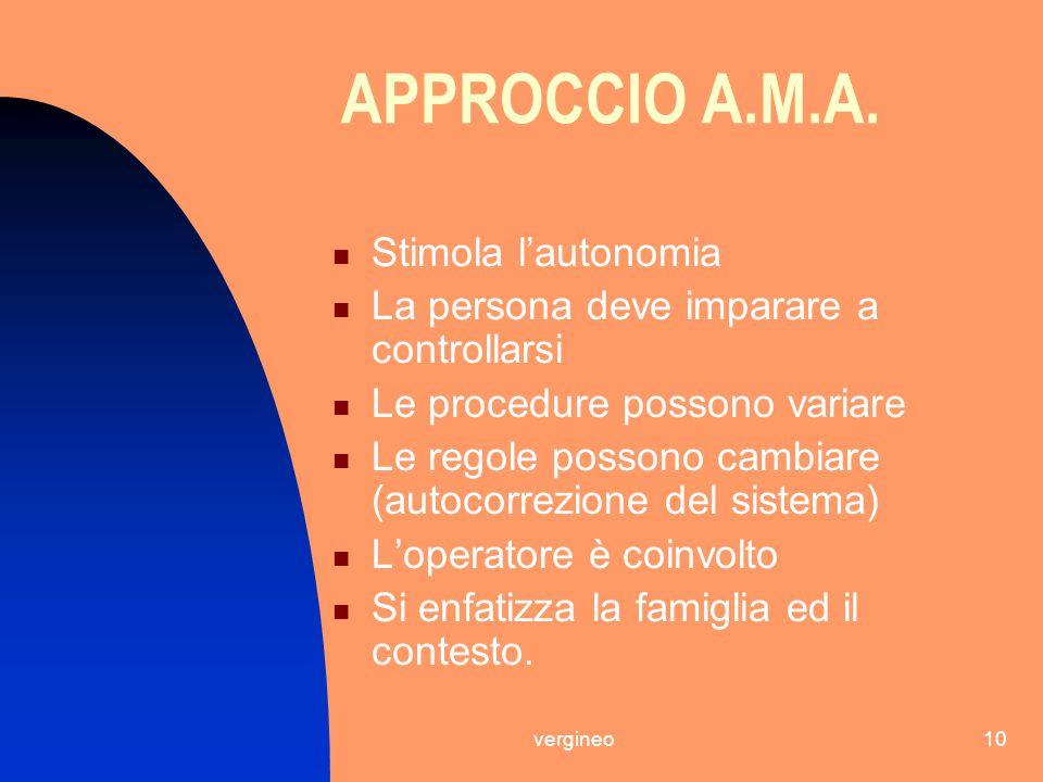 vergineo10 APPROCCIO A.M.A. Stimola l'autonomia La persona deve imparare a controllarsi Le procedure possono variare Le regole possono cambiare (autoc