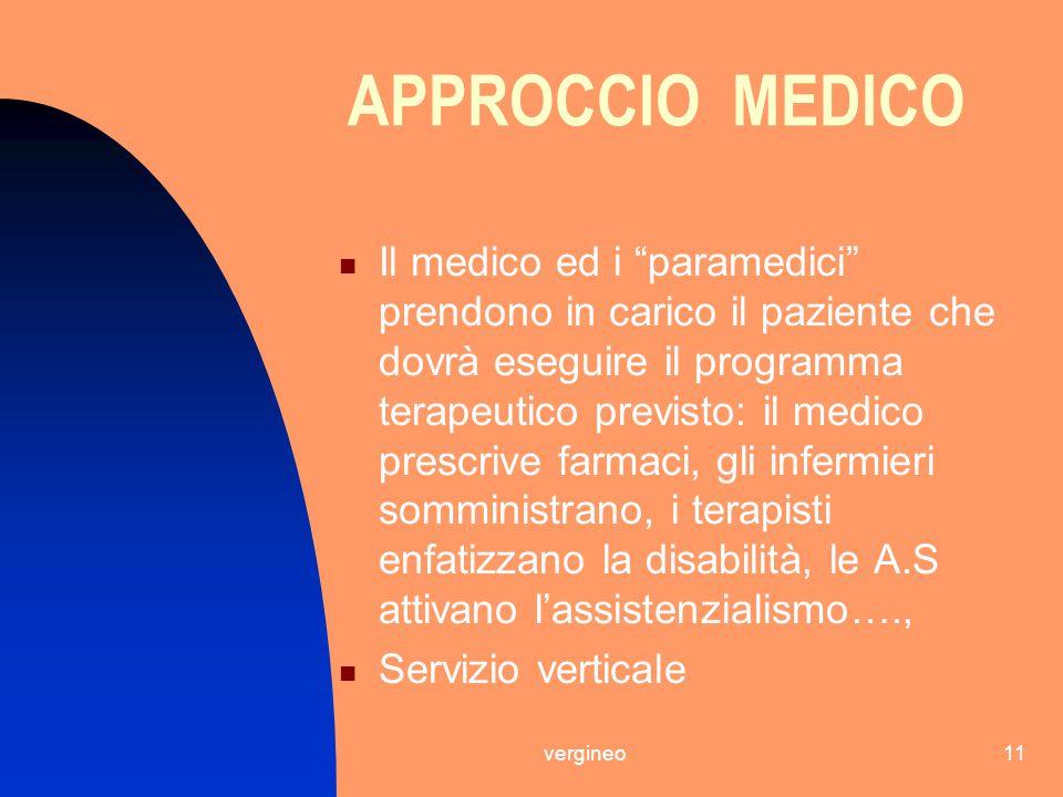 """vergineo11 APPROCCIO MEDICO Il medico ed i """"paramedici"""" prendono in carico il paziente che dovrà eseguire il programma terapeutico previsto: il medico"""