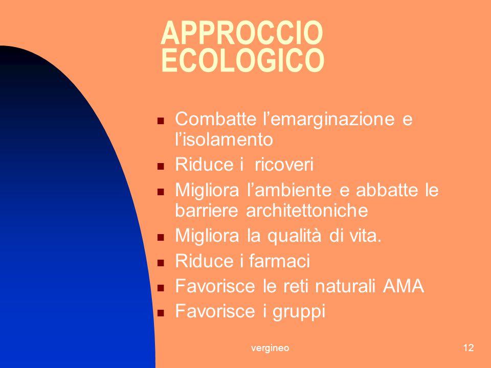vergineo12 APPROCCIO ECOLOGICO Combatte l'emarginazione e l'isolamento Riduce i ricoveri Migliora l'ambiente e abbatte le barriere architettoniche Mig