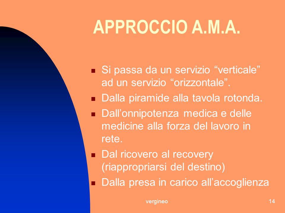 """vergineo14 APPROCCIO A.M.A. Si passa da un servizio """"verticale"""" ad un servizio """"orizzontale"""". Dalla piramide alla tavola rotonda. Dall'onnipotenza med"""
