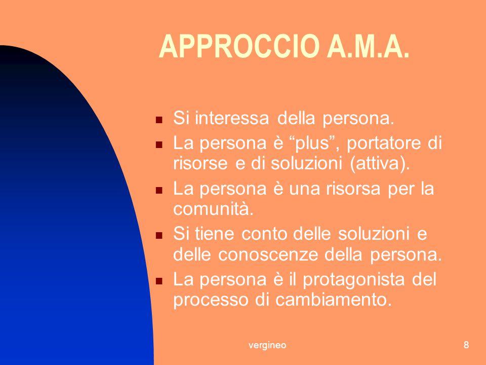 """vergineo8 APPROCCIO A.M.A. Si interessa della persona. La persona è """"plus"""", portatore di risorse e di soluzioni (attiva). La persona è una risorsa per"""