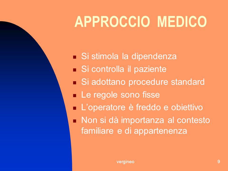 vergineo9 APPROCCIO MEDICO Si stimola la dipendenza Si controlla il paziente Si adottano procedure standard Le regole sono fisse L'operatore è freddo