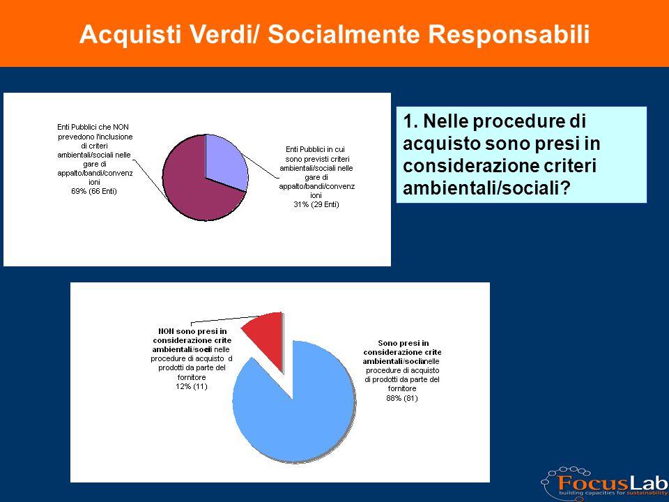Acquisti Verdi/ Socialmente Responsabili 1.