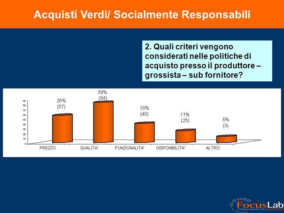Acquisti Verdi/ Socialmente Responsabili 2.