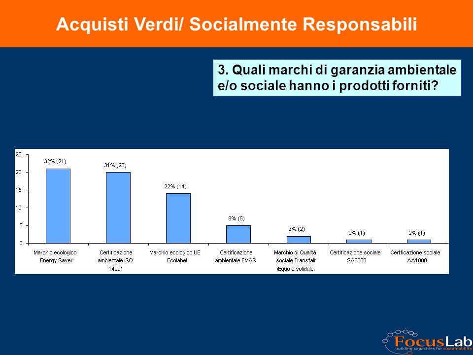 Acquisti Verdi/ Socialmente Responsabili 3.