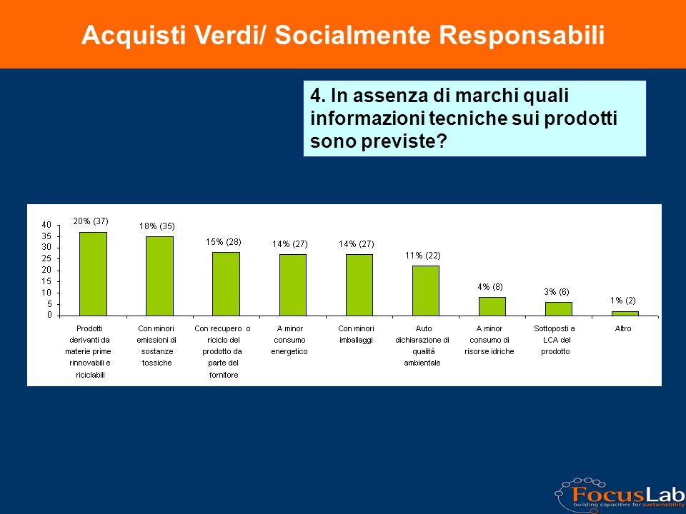 Acquisti Verdi/ Socialmente Responsabili 4.