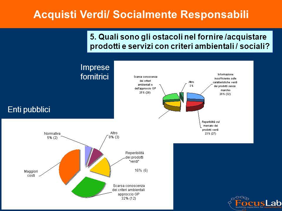 Acquisti Verdi/ Socialmente Responsabili 5.