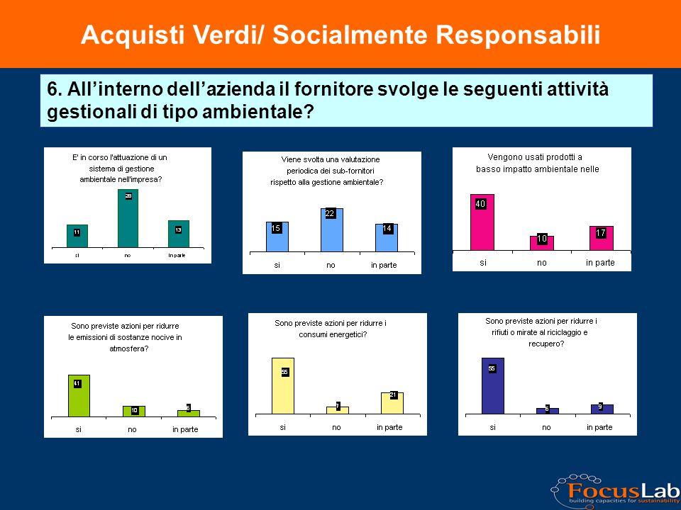 Acquisti Verdi/ Socialmente Responsabili 6.
